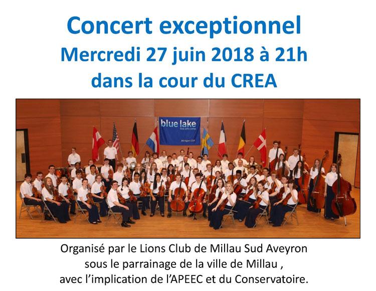 Plan Local De La Ville De Millau